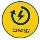 HYPERION-COOP-ENERGY